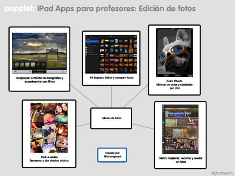 iPad Apps para profesores editar fotos
