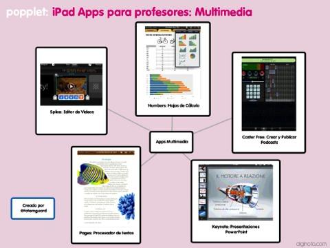 http://diginota.com/link/app/iPad%20Apps%20para%20profesores%20multimedia.jpg