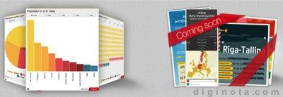 Cómo crear  infografías gratis en linea sin saber de diseño