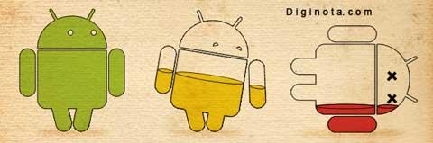 Bateria android calibrar
